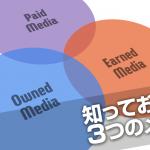 トリプルメディアとは?マーケティング戦略の3タイプの使い分け方