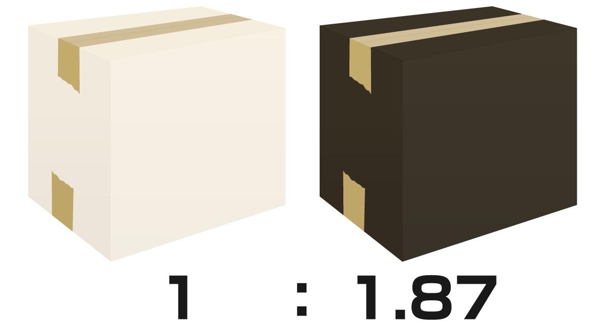 色と重さの錯覚