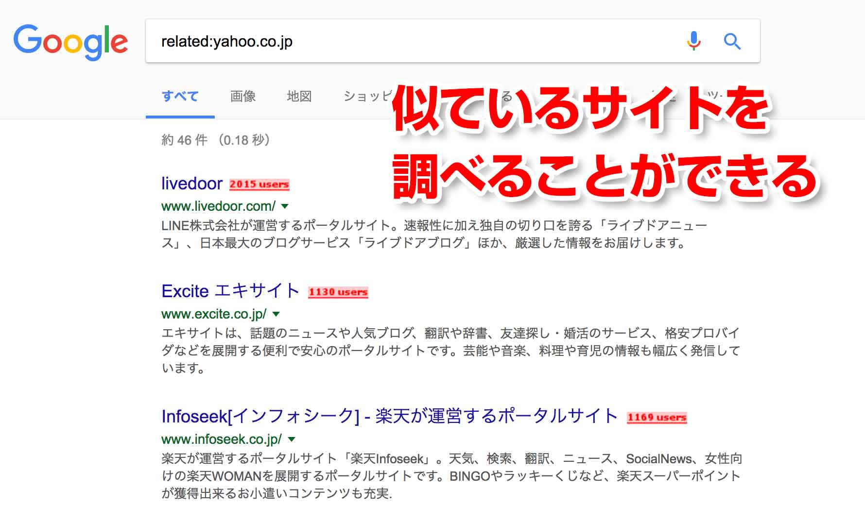 似ているサイト検索