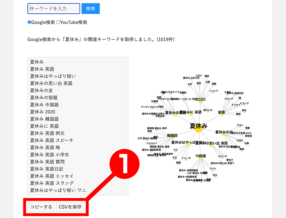 Keyword Researcherの説明1
