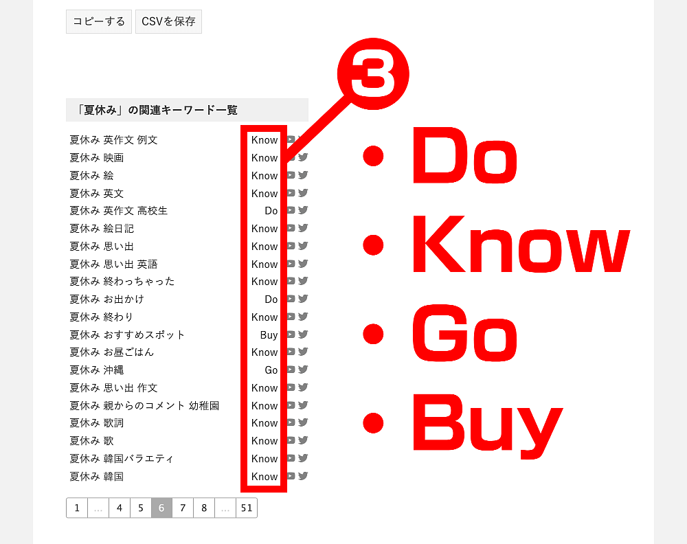 Keyword Researcherの解説2