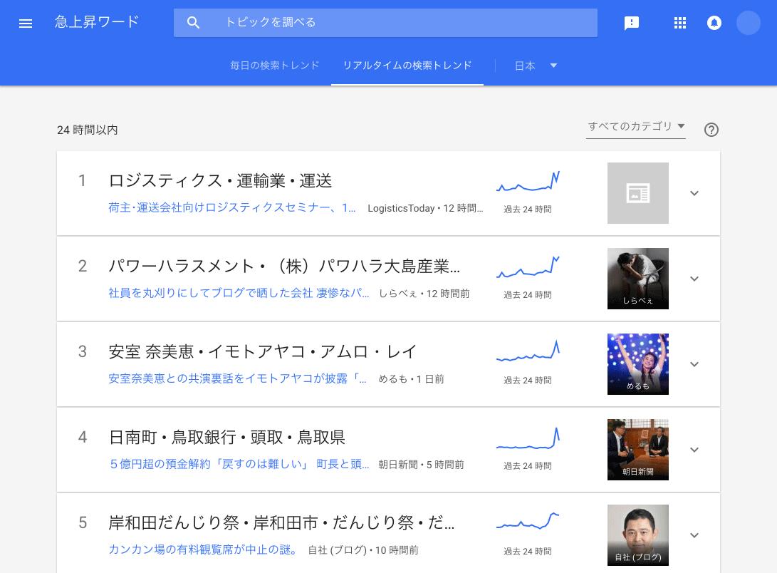 Googleトレンド リアルタイムの検索トレンド