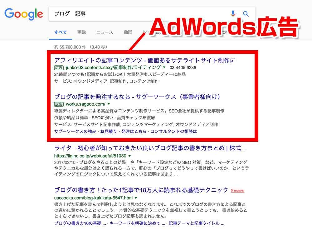 adwords広告の位置