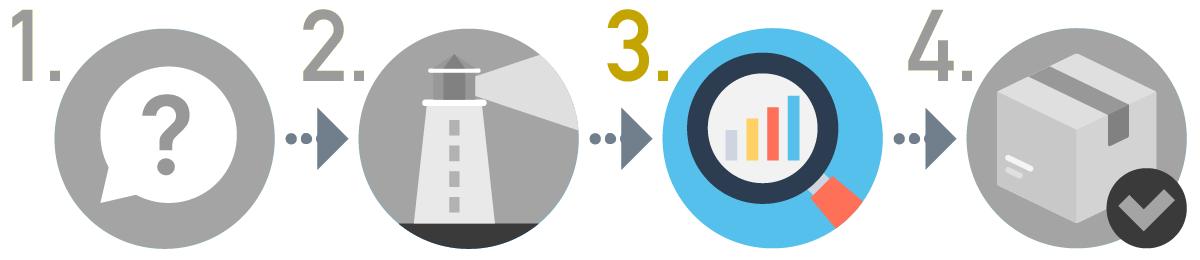 SEOキーワード選定方法の手順3