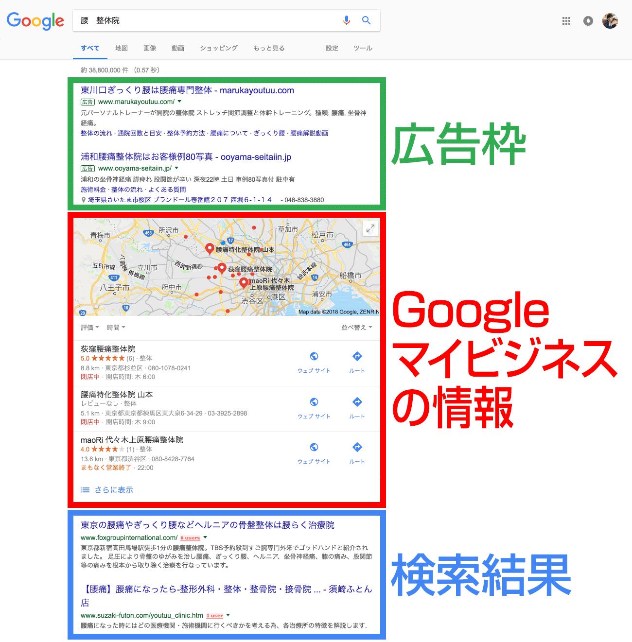 検索結果画面のGoogleマイビジネス
